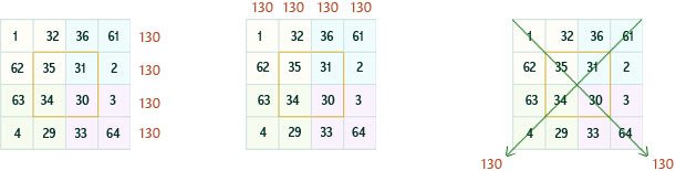Welcome to Magic Square Puzzle::