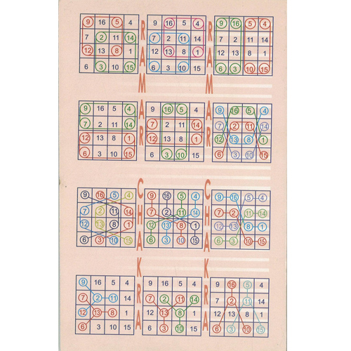 Magic Of Magic Squares